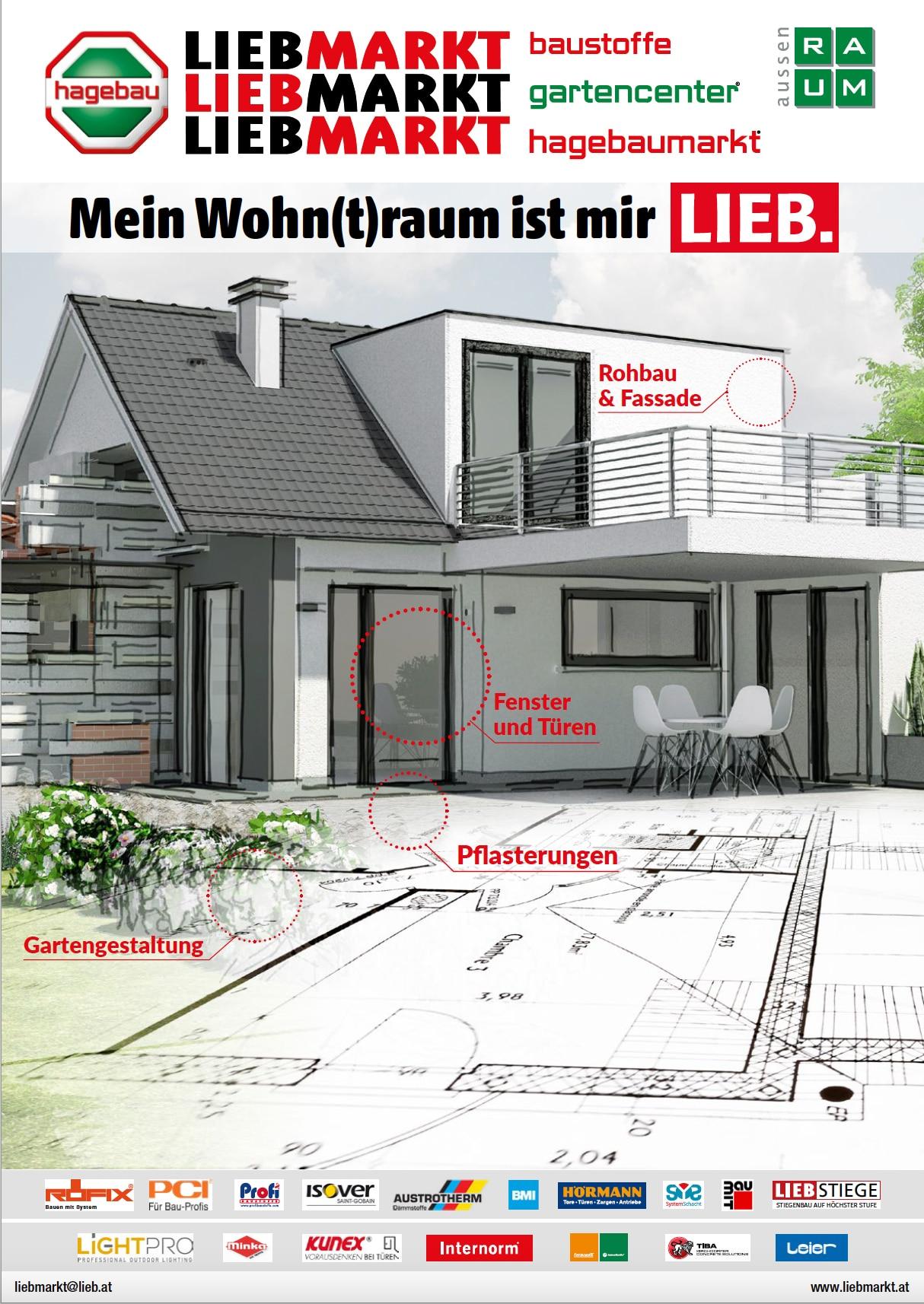 Schematische Zeichnung eines Hauses mit den wichtigen Häuserelemente wie Rohbau, Fenster & Türen, Gartengestaltung eingezeichnet